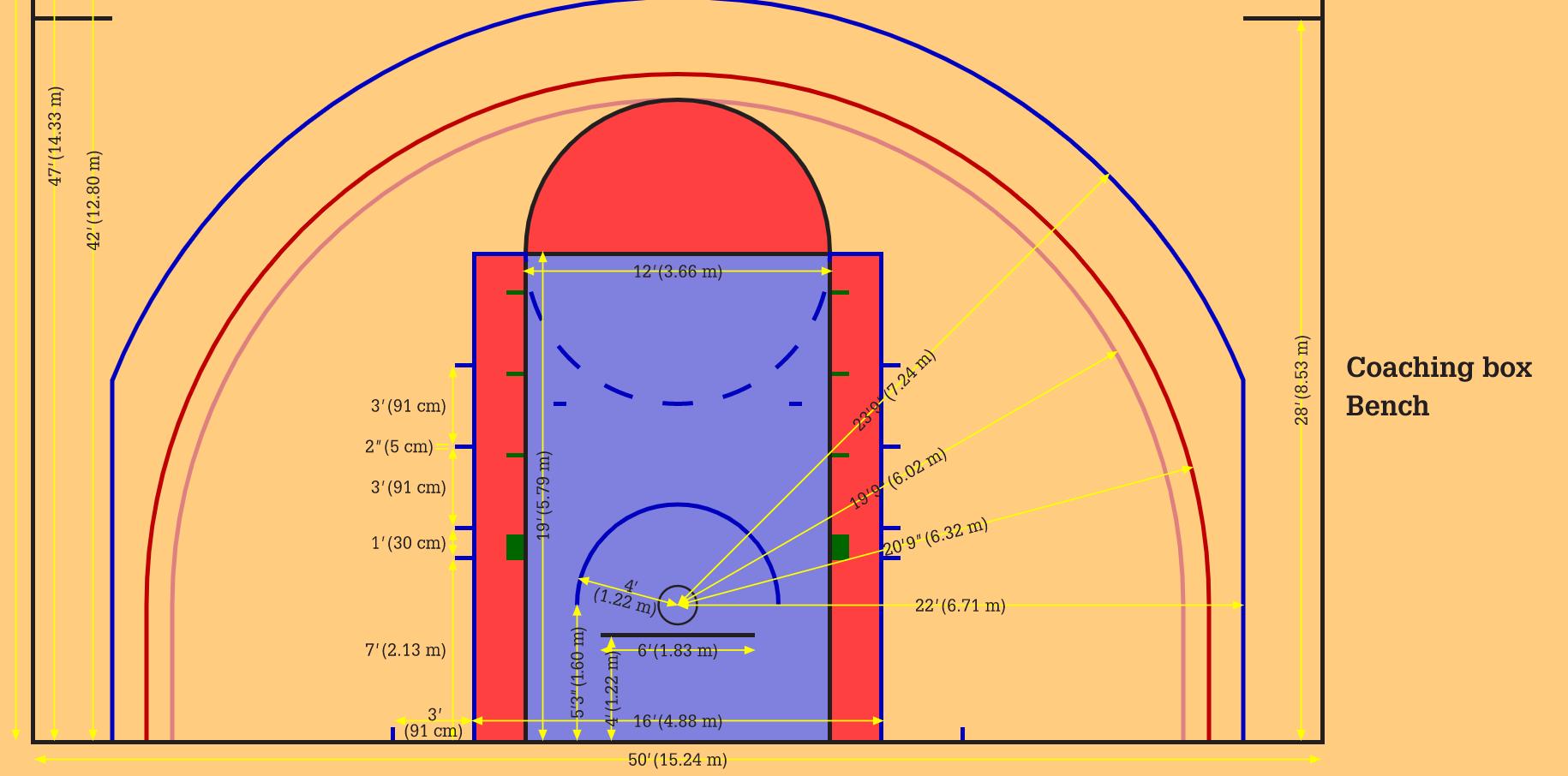 Basketball Court Dimensions Guide (Australia) FIBA & NBA ...